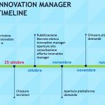 Albo Innovation Manager: il nuovo decreto avvia la fase operativa